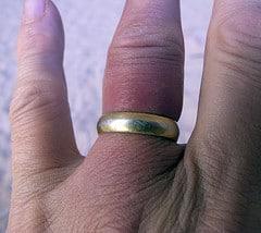 Where Does Wedding Ring Go On Finger